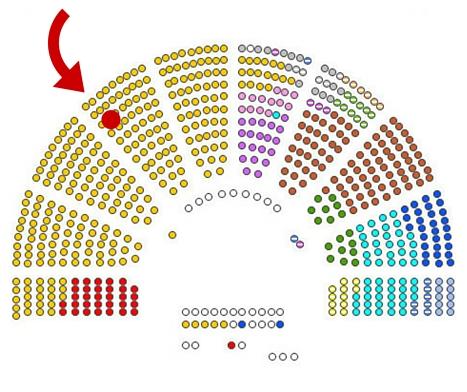 La camera dei deputati manuela ghizzoni una politica for La durata in carica dei deputati